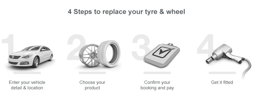 JAX Tyres. Four Easy Steps