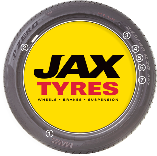Tyre Talk What Do The Numbers Mean